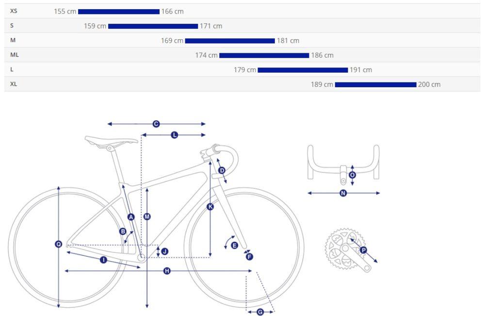 jaki rower wybrać? Sprawdź tabelę rozmiarów rowerów szosowych