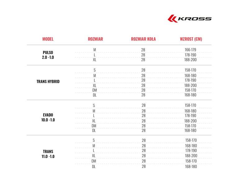 tabela rozmiarów rowerów marki kross podpowie jaki rower kupić według wzrostu rowerzysty