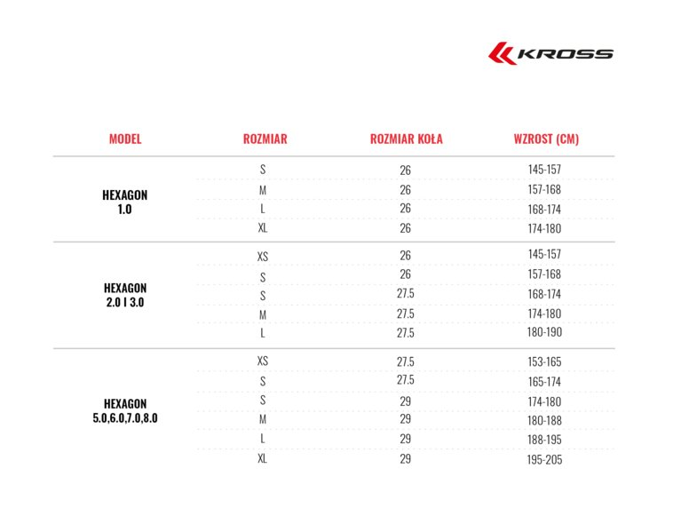 tabela rozmiarów rowerów kross pomoże ci wybrać wygodny rower dostosowany do twojego wzrostu